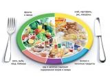 Марко Поло - иконка «питание» в Полтавке